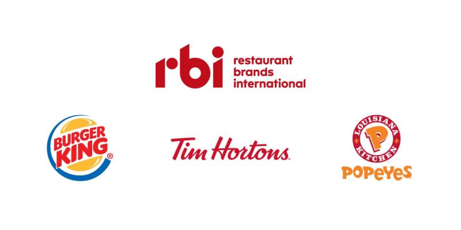 restaurant-brands-international-inc-(qsr)-–-buy